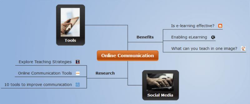 online communication 3