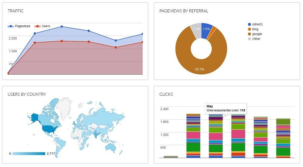 screen-shot-stats-5