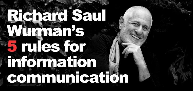 Wurman's 5 Rules Of Information Communication