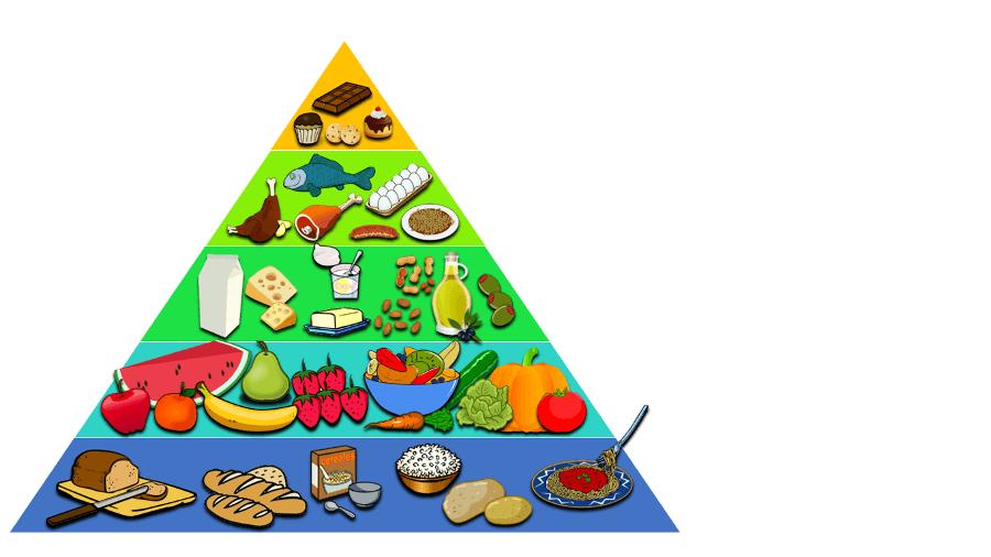 pyramid powerpoint