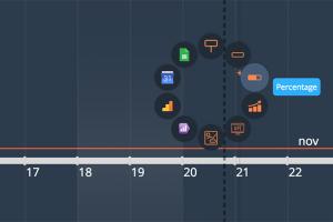 Time.Graphics: Flexible Online Timeline Maker