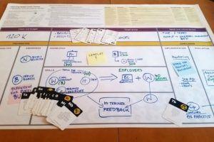 LBC Canvas Instructional Design Thinking Framework